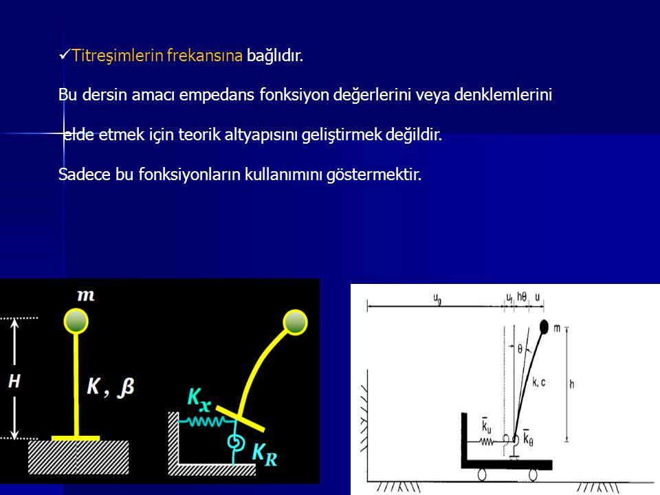 Titreşimlerin frekansına bağlıdır. Bu dersin amacı empedans fonksiyon değerlerini veya denklemlerini elde etmek için teorik altyapısını geliştirmek de