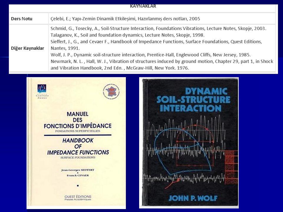 Deprem yer hareketine veya insan yapısı titreşimlere; makine temelleri, demiryolu ve karayolu trafik yükleri, kazık çakmak veya patlatma aktiviteleri maruz yapıların dinamik davranışı birbirine bağlı üç ortak sistemin etkileşimi altındadır.