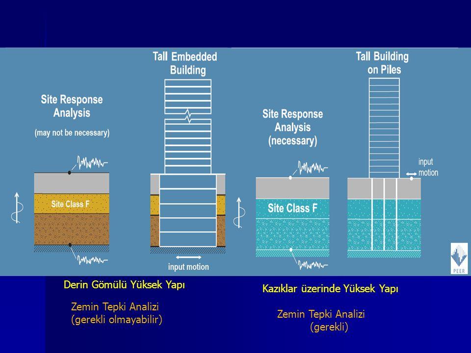 Zemin Tepki Analizi (gerekli olmayabilir) Zemin Tepki Analizi (gerekli) Derin Gömülü Yüksek Yapı Kazıklar üzerinde Yüksek Yapı