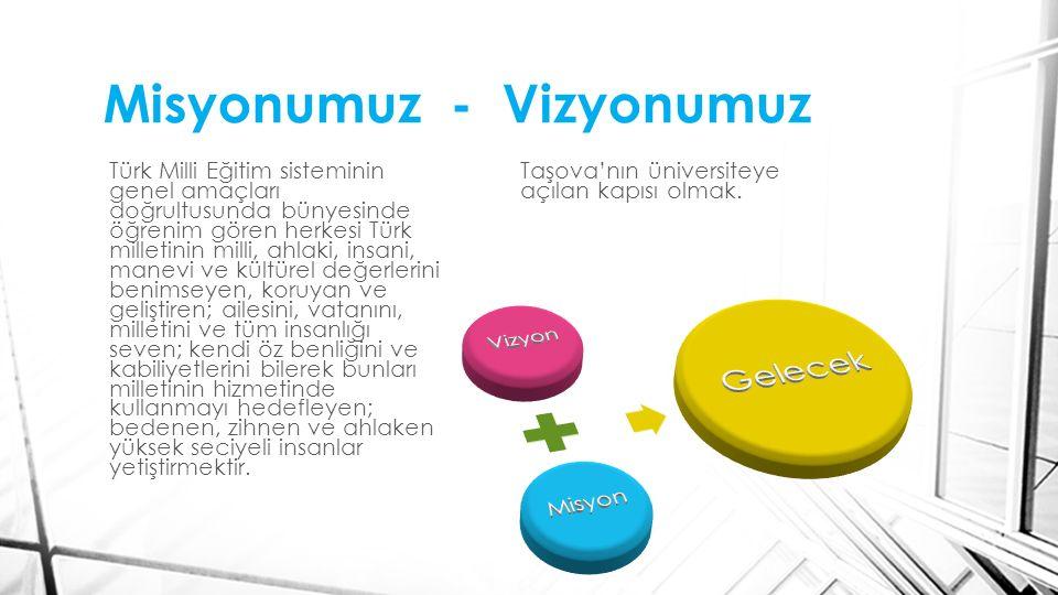 Misyonumuz - Vizyonumuz Türk Milli Eğitim sisteminin genel amaçları doğrultusunda bünyesinde öğrenim gören herkesi Türk milletinin milli, ahlaki, insa