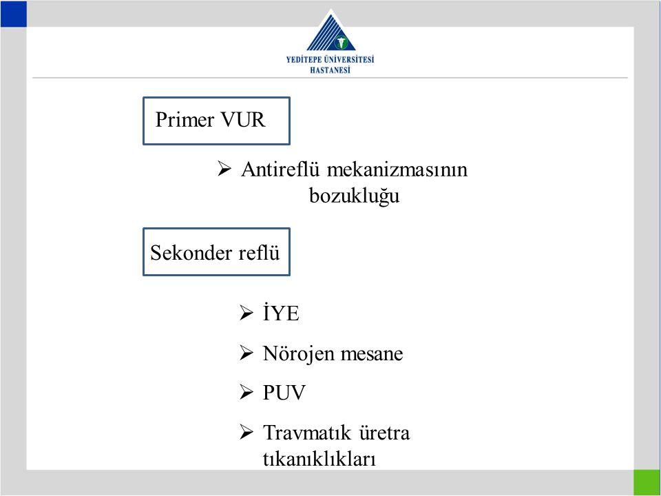 Primer VUR  Antireflü mekanizmasının bozukluğu Sekonder reflü  İYE  Nörojen mesane  PUV  Travmatık üretra tıkanıklıkları