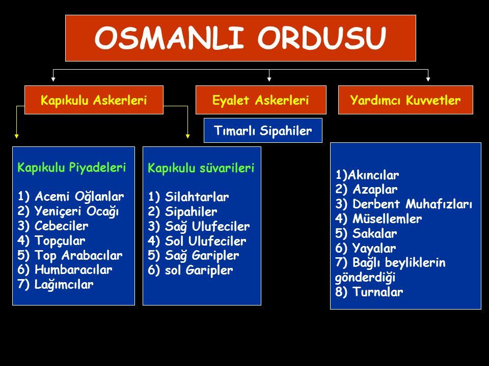 OSMANLI DEVLETİ KÜLTÜR VE UYGARLIĞI O R D U
