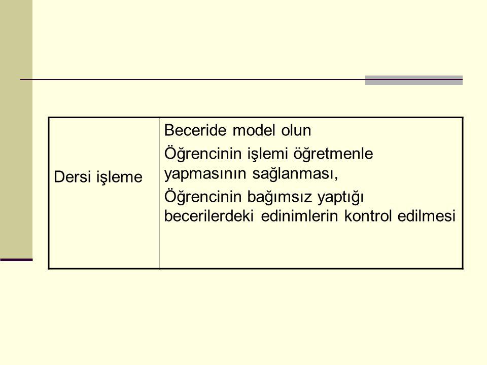 Dersi işleme Beceride model olun Öğrencinin işlemi öğretmenle yapmasının sağlanması, Öğrencinin bağımsız yaptığı becerilerdeki edinimlerin kontrol edilmesi