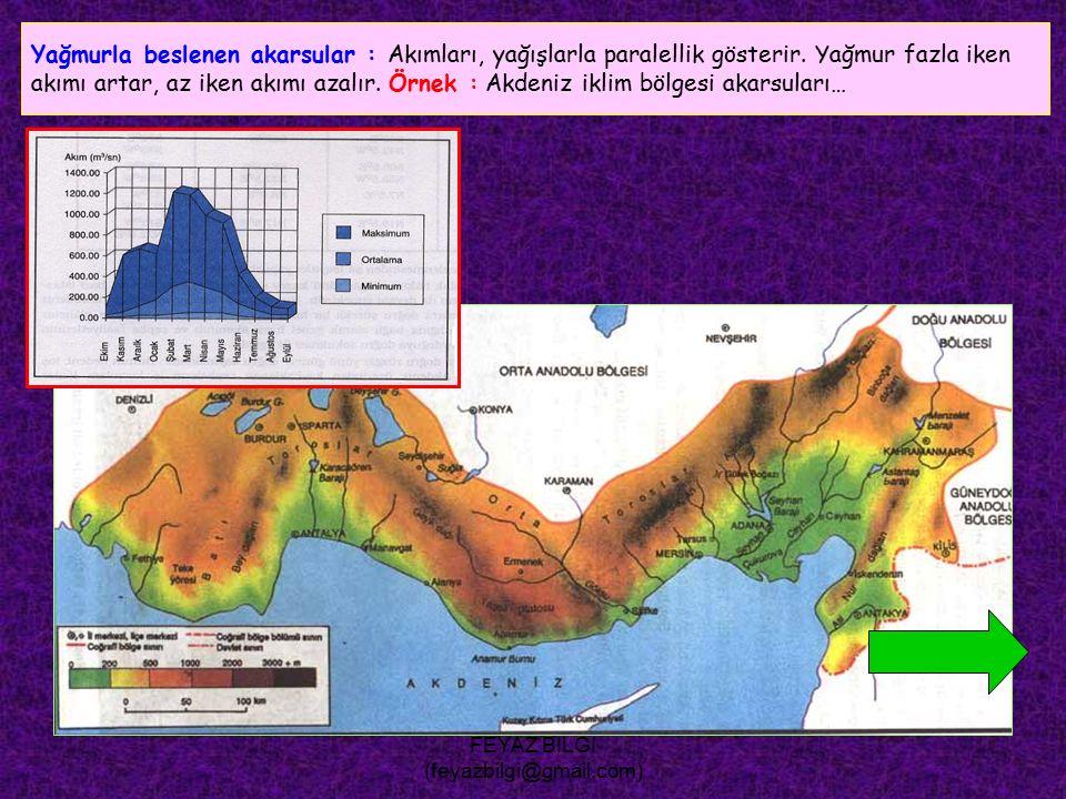 FEYAZ BİLGİ (feyazbilgi@gmail.com) Rejimi düzensiz akarsu : Akımı ve su seviyesi yıl içerisinde fazla değişen akarsulardır. Örnek : Akdeniz iklimi, mu