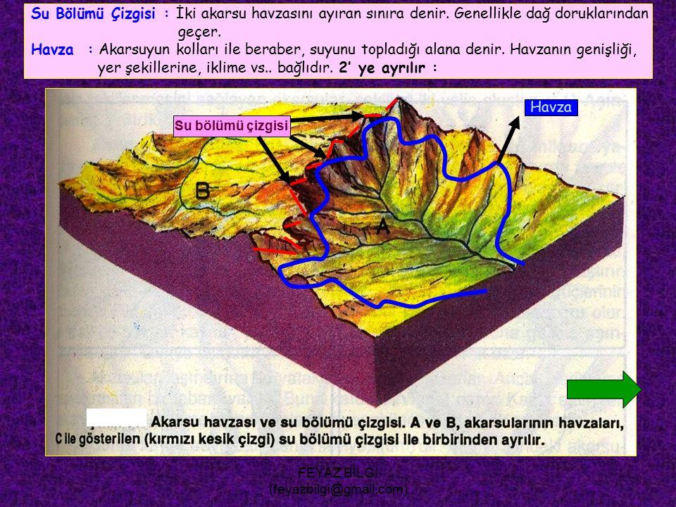 FEYAZ BİLGİ (feyazbilgi@gmail.com) Su Bölümü Çizgisi : İki akarsu havzasını ayıran sınıra denir.