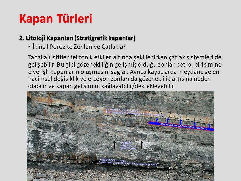 Kapan Türleri 2. Litoloji Kapanları (Stratigrafik kapanlar) İkincil Porozite Zonları ve Çatlaklar Tabakalı istifler tektonik etkiler altında şekilleni