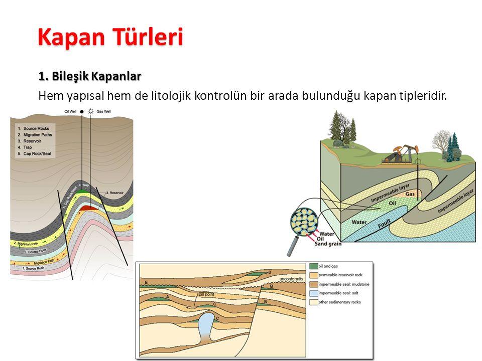 Kapan Türleri 1. Bileşik Kapanlar Hem yapısal hem de litolojik kontrolün bir arada bulunduğu kapan tipleridir.