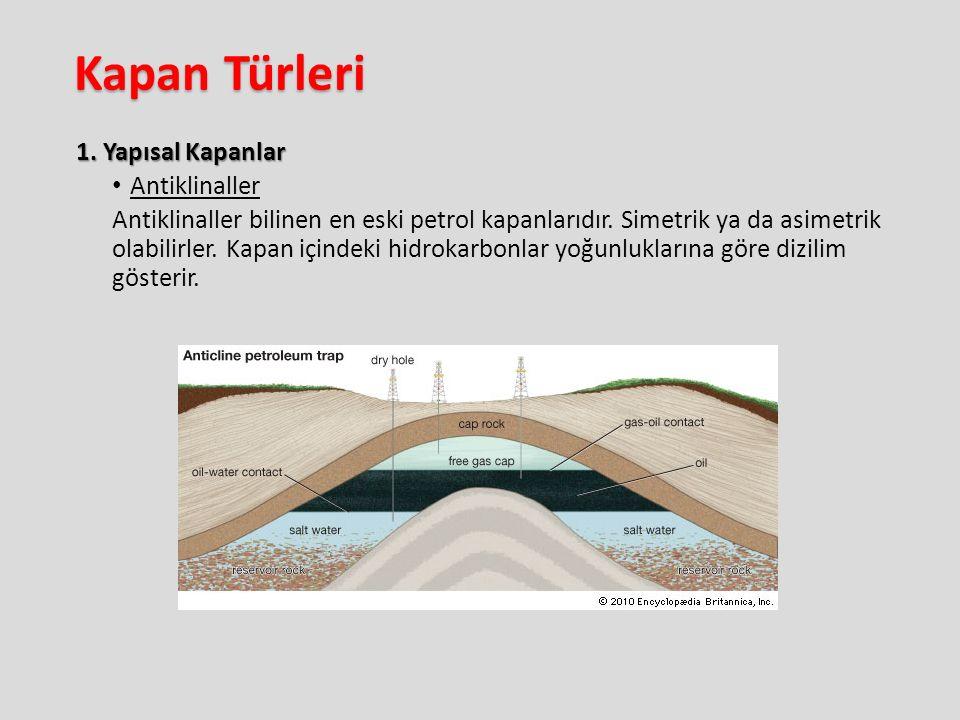 Kapan Türleri 1. Yapısal Kapanlar Antiklinaller Antiklinaller bilinen en eski petrol kapanlarıdır.