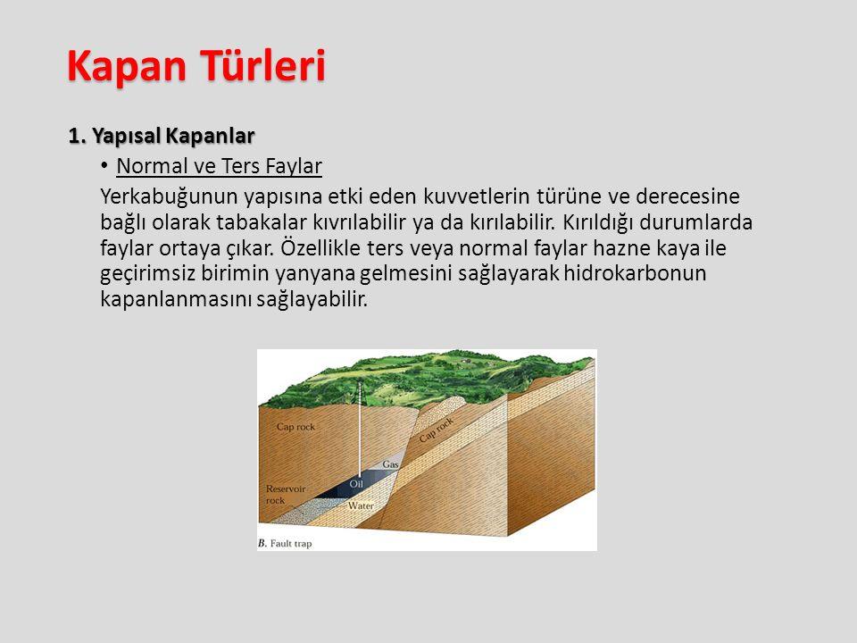 Kapan Türleri 1. Yapısal Kapanlar Normal ve Ters Faylar Yerkabuğunun yapısına etki eden kuvvetlerin türüne ve derecesine bağlı olarak tabakalar kıvrıl