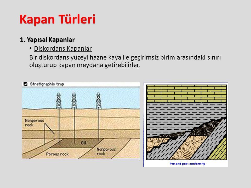 Kapan Türleri 1. Yapısal Kapanlar Diskordans Kapanlar Bir diskordans yüzeyi hazne kaya ile geçirimsiz birim arasındaki sınırı oluşturup kapan meydana