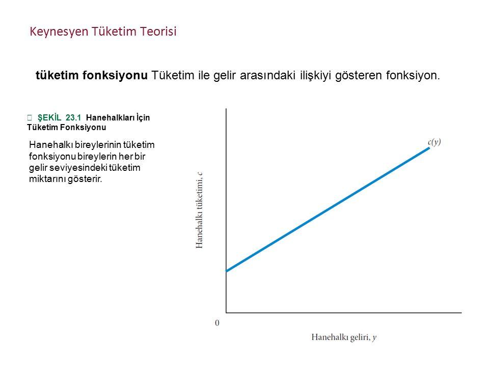 tüketim fonksiyonu Tüketim ile gelir arasındaki ilişkiyi gösteren fonksiyon.