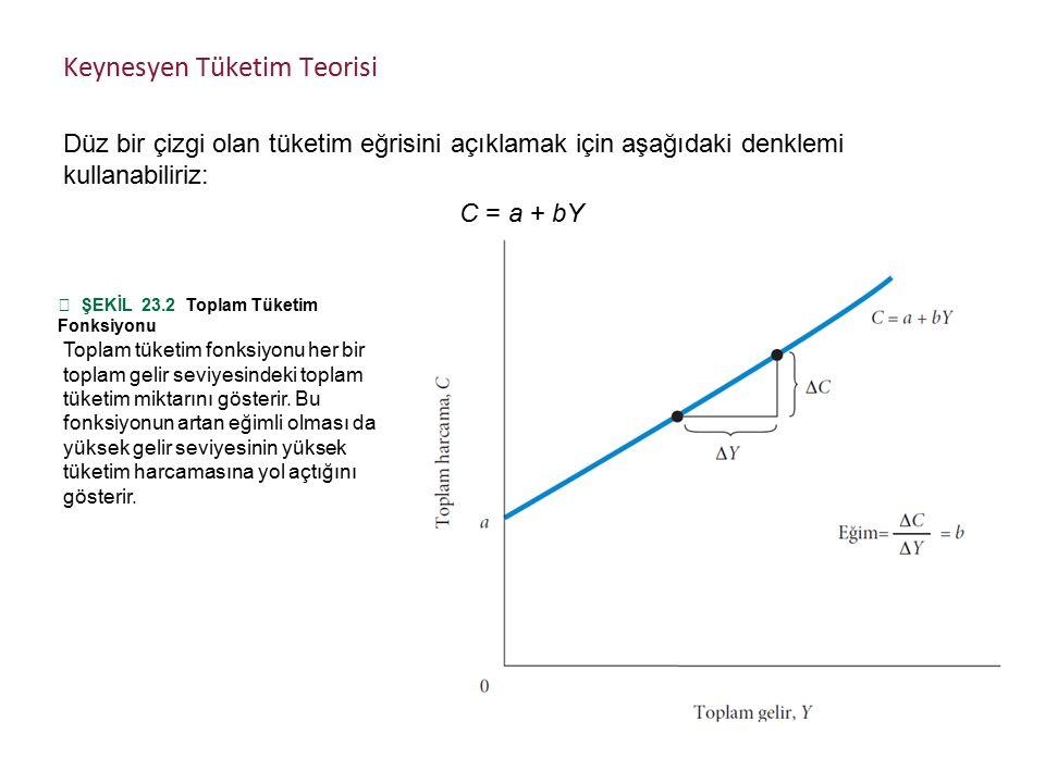 Düz bir çizgi olan tüketim eğrisini açıklamak için aşağıdaki denklemi kullanabiliriz:  ŞEKİL 23.2 Toplam Tüketim Fonksiyonu Toplam tüketim fonksiyonu her bir toplam gelir seviyesindeki toplam tüketim miktarını gösterir.