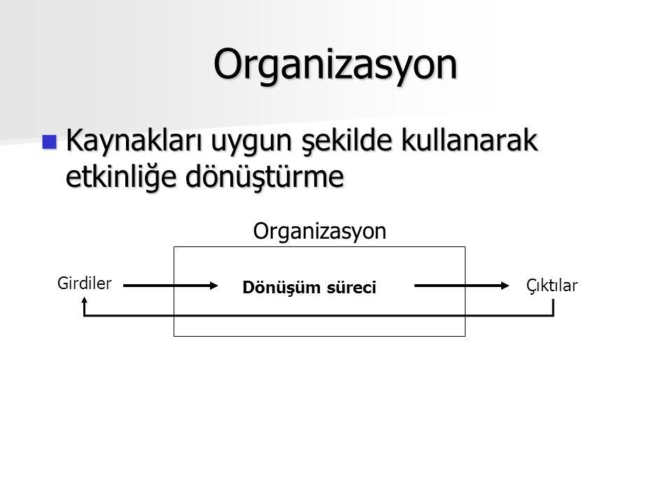 Organizasyon Kaynakları uygun şekilde kullanarak etkinliğe dönüştürme Kaynakları uygun şekilde kullanarak etkinliğe dönüştürme Organizasyon Dönüşüm süreci Girdiler Çıktılar