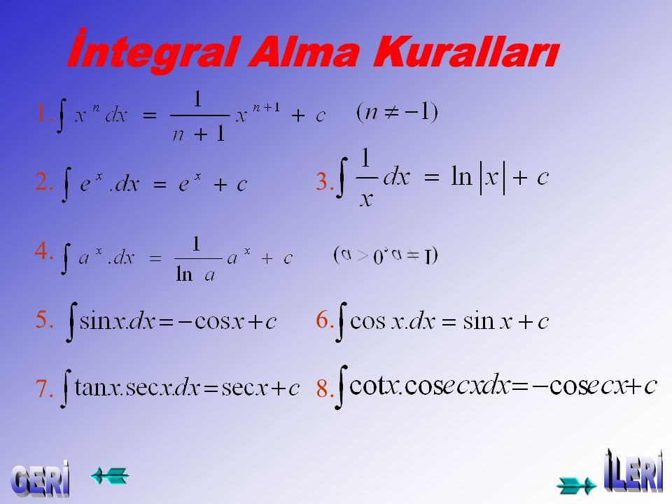 Örnek-1- belirsiz integralinin türevini bulunuz. Çözüm : Örnek-2- belirsiz integralini bulunuz.