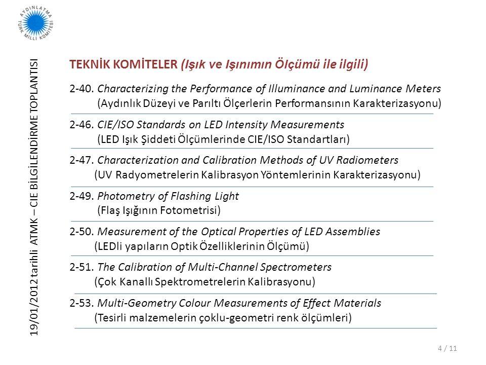 19/01/2012 tarihli ATMK – CIE BİLGİLENDİRME TOPLANTISI 5 / 11 TEKNİK KOMİTELER ( Işık ve Işınımın Ölçümü ile ilgili) 2-56.