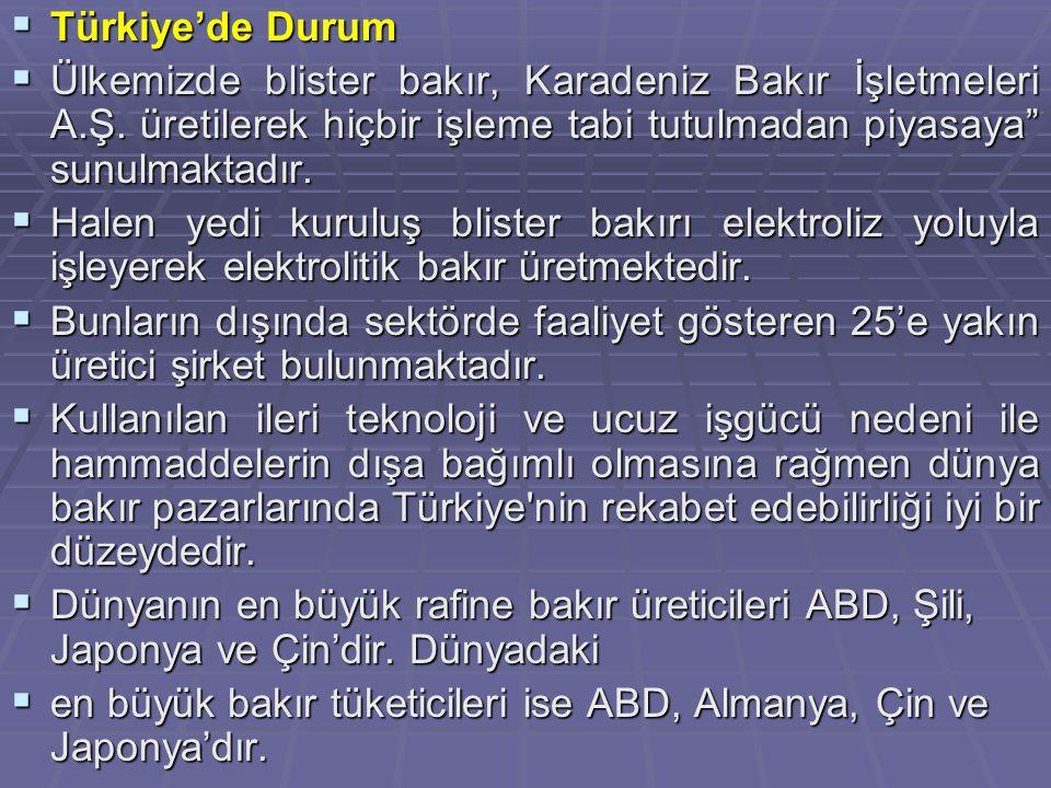 """ Türkiye'de Durum  Ülkemizde blister bakır, Karadeniz Bakır İşletmeleri A.Ş. üretilerek hiçbir işleme tabi tutulmadan piyasaya"""" sunulmaktadır.  Hal"""