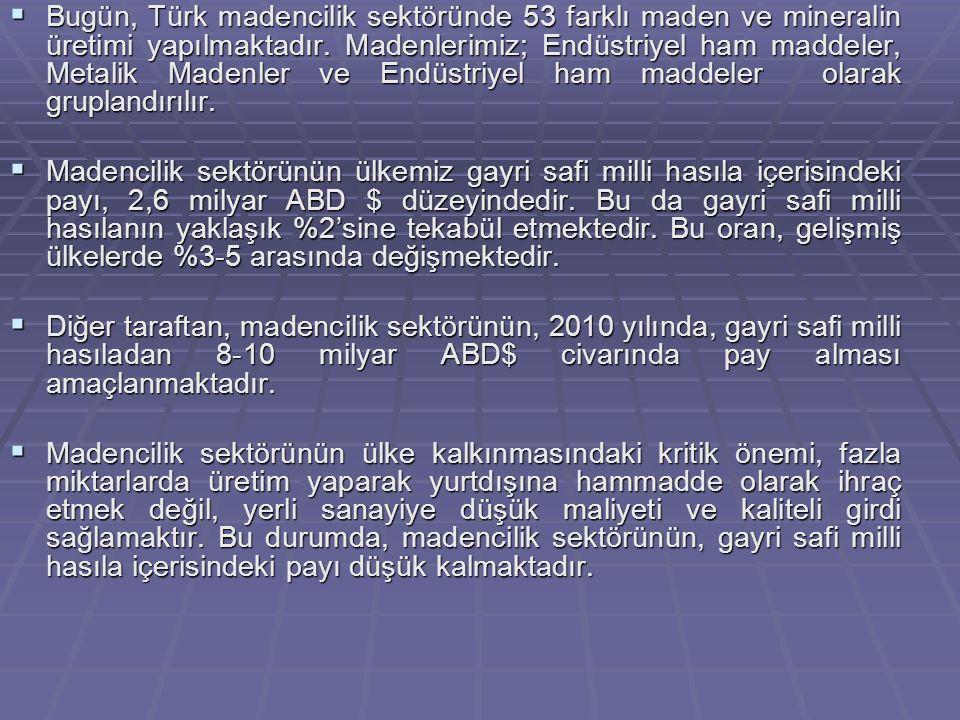  Bugün, Türk madencilik sektöründe 53 farklı maden ve mineralin üretimi yapılmaktadır. Madenlerimiz; Endüstriyel ham maddeler, Metalik Madenler ve En