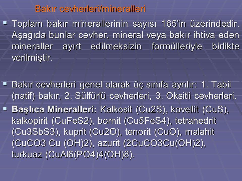 Bakır cevherleri/mineralleri  Toplam bakır minerallerinin sayısı 165'in üzerindedir. Aşağıda bunlar cevher, mineral veya bakır ihtiva eden mineraller