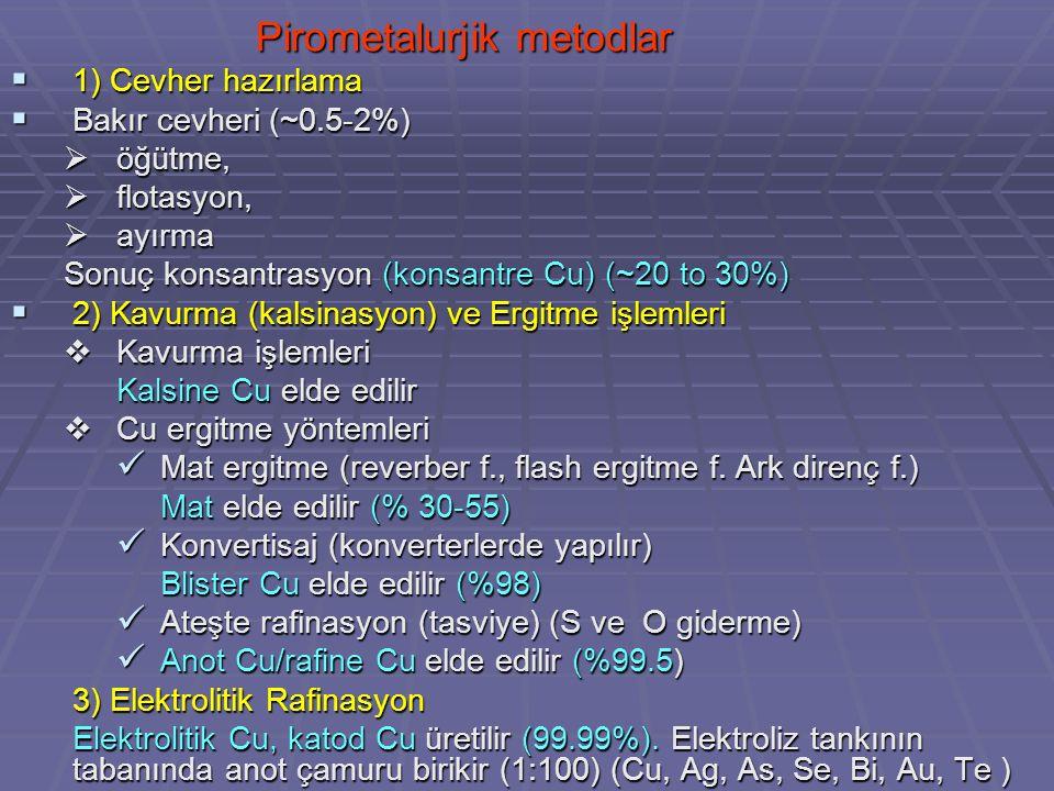 Pirometalurjik metodlar  1) Cevher hazırlama  Bakır cevheri (~0.5-2%)  öğütme,  flotasyon,  ayırma Sonuç konsantrasyon (konsantre Cu) (~20 to 30%