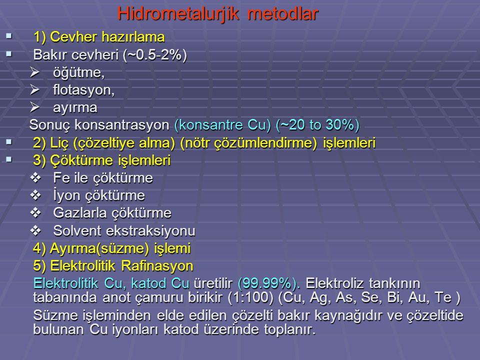 Hidrometalurjik metodlar  1) Cevher hazırlama  Bakır cevheri (~0.5-2%)  öğütme,  flotasyon,  ayırma Sonuç konsantrasyon (konsantre Cu) (~20 to 30