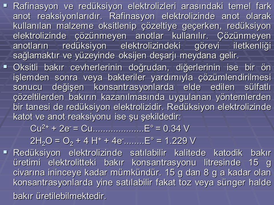 Rafinasyon ve redüksiyon elektrolizleri arasındaki temel fark anot reaksiyonlarıdır. Rafinasyon elektrolizinde anot olarak kullanılan malzeme oksitl