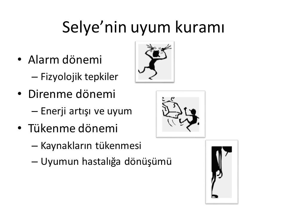 Selye'nin uyum kuramı Alarm dönemi – Fizyolojik tepkiler Direnme dönemi – Enerji artışı ve uyum Tükenme dönemi – Kaynakların tükenmesi – Uyumun hastal