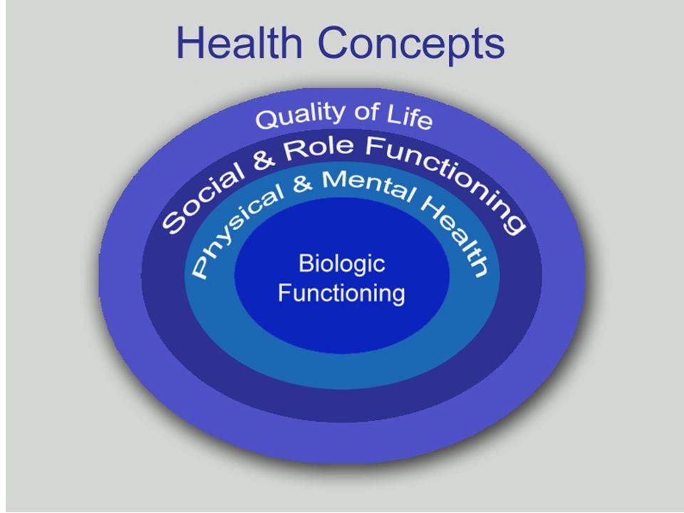 Sağlık hastalığın olmamasından daha fazla bir şeydir Sağlık Yüksek riskDüşük risk Hastalığa direnç Hastalık