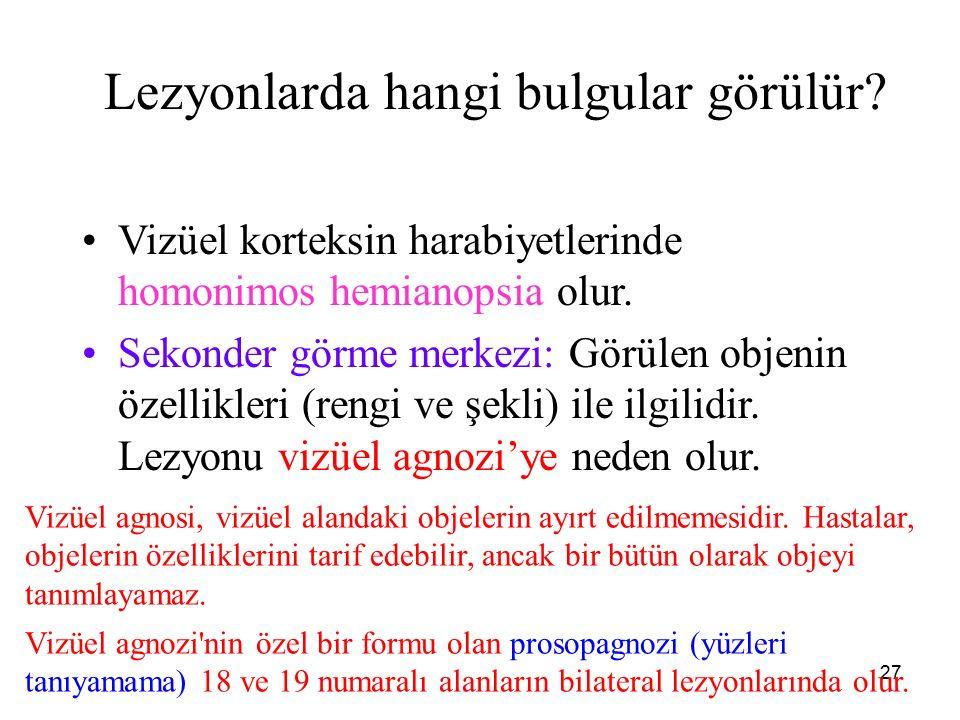 27 Lezyonlarda hangi bulgular görülür? Vizüel korteksin harabiyetlerinde homonimos hemianopsia olur. Sekonder görme merkezi: Görülen objenin özellikle