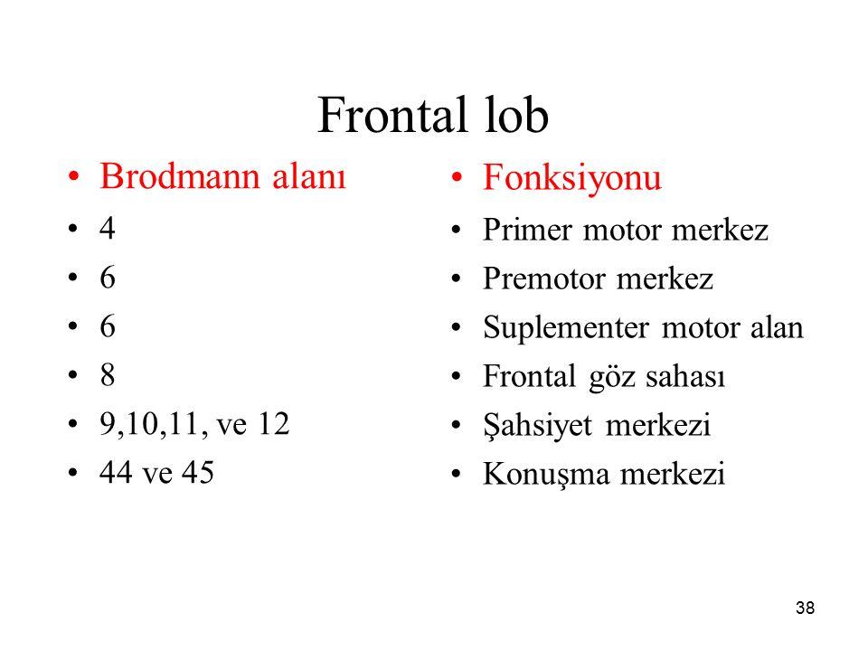 38 Frontal lob Brodmann alanı 4 6 8 9,10,11, ve 12 44 ve 45 Fonksiyonu Primer motor merkez Premotor merkez Suplementer motor alan Frontal göz sahası Ş