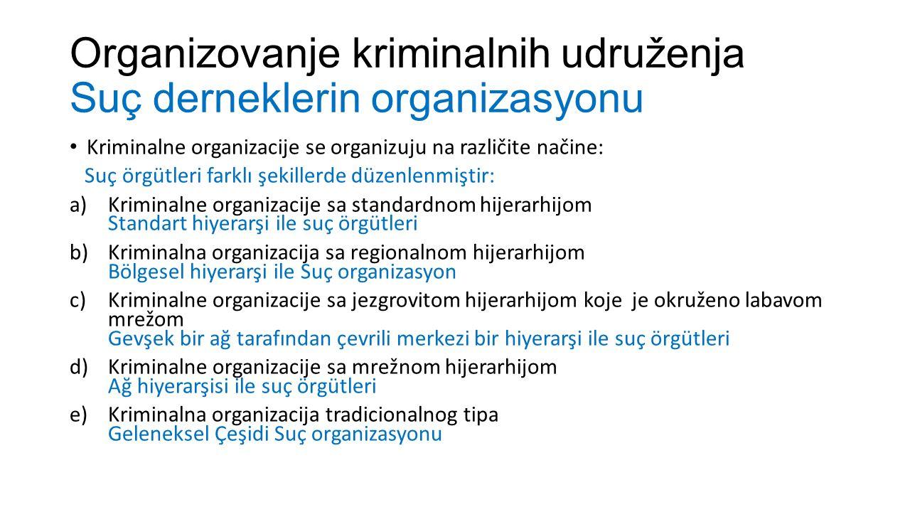 Organizovanje kriminalnih udruženja Suç derneklerin organizasyonu Kriminalne organizacije se organizuju na različite načine: Suç örgütleri farklı şeki