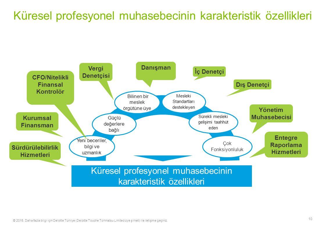 Küresel profesyonel muhasebecinin karakteristik özellikleri 10 Yeni beceriler, bilgi ve uzmanlık Güçlü değerlere bağlı Bilinen bir meslek örgütüne üye