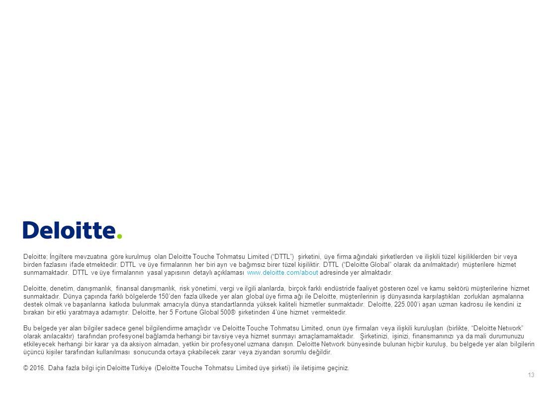 Deloitte; İngiltere mevzuatına göre kurulmuş olan Deloitte Touche Tohmatsu Limited ( DTTL ) şirketini, üye firma ağındaki şirketlerden ve ilişkili tüzel kişiliklerden bir veya birden fazlasını ifade etmektedir.