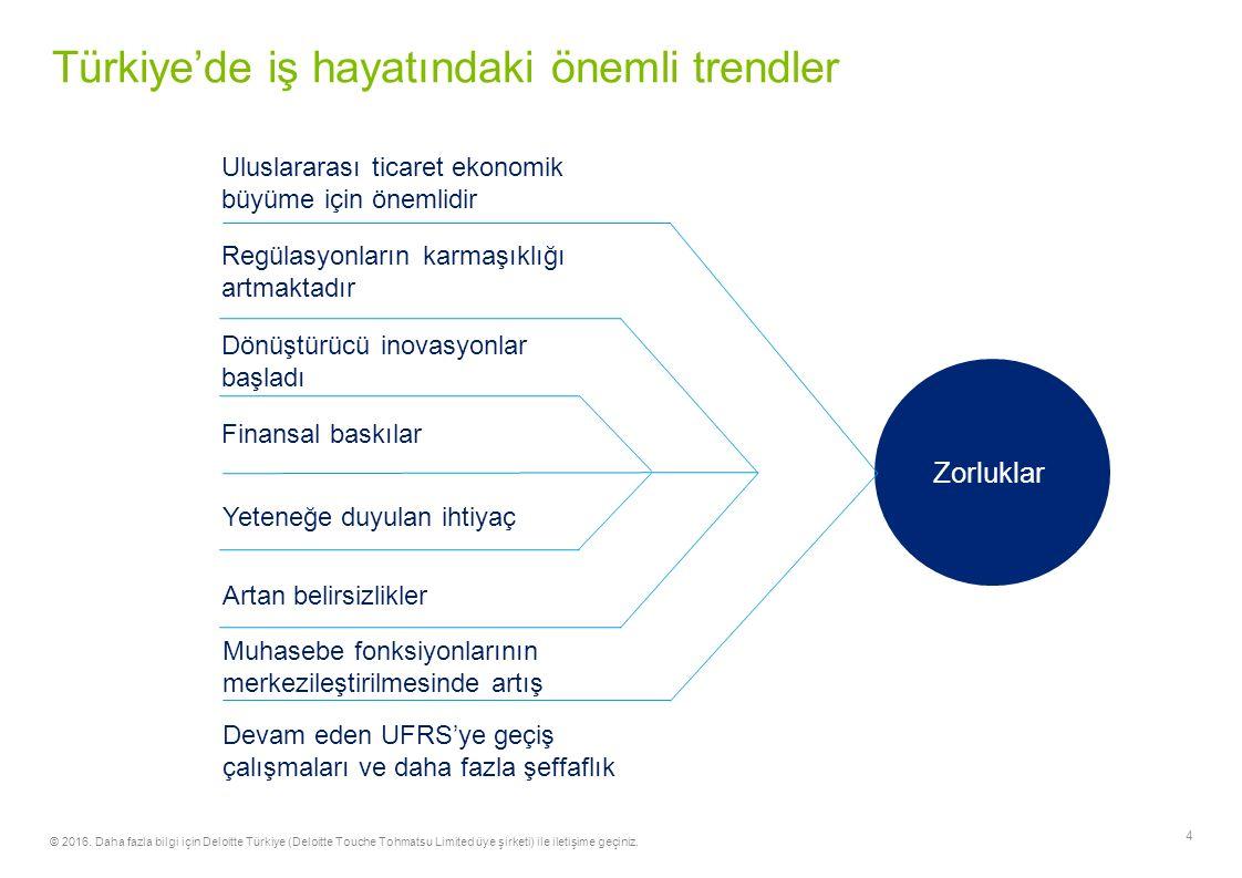 Türkiye'de iş hayatındaki önemli trendler 4 Zorluklar Uluslararası ticaret ekonomik büyüme için önemlidir Regülasyonların karmaşıklığı artmaktadır Dönüştürücü inovasyonlar başladı Finansal baskılar Yeteneğe duyulan ihtiyaç Artan belirsizlikler Muhasebe fonksiyonlarının merkezileştirilmesinde artış Devam eden UFRS'ye geçiş çalışmaları ve daha fazla şeffaflık © 2016.