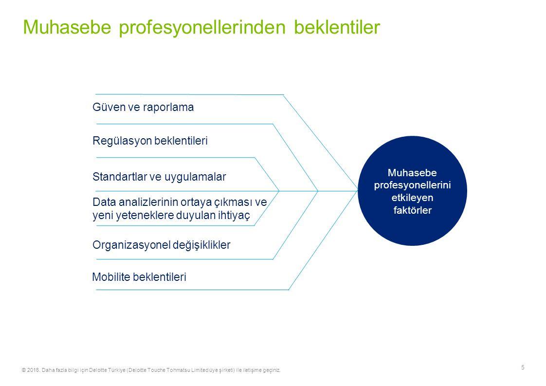 Muhasebe profesyonellerinden beklentiler 5 Muhasebe profesyonellerini etkileyen faktörler Güven ve raporlama Regülasyon beklentileri Standartlar ve uy