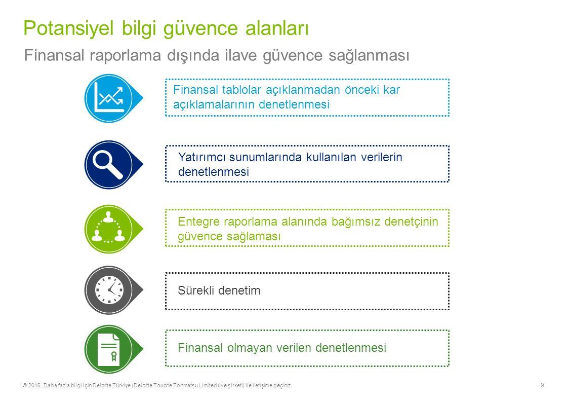 Potansiyel bilgi güvence alanları 9 © 2016. Daha fazla bilgi için Deloitte Türkiye (Deloitte Touche Tohmatsu Limited üye şirketi) ile iletişime geçini
