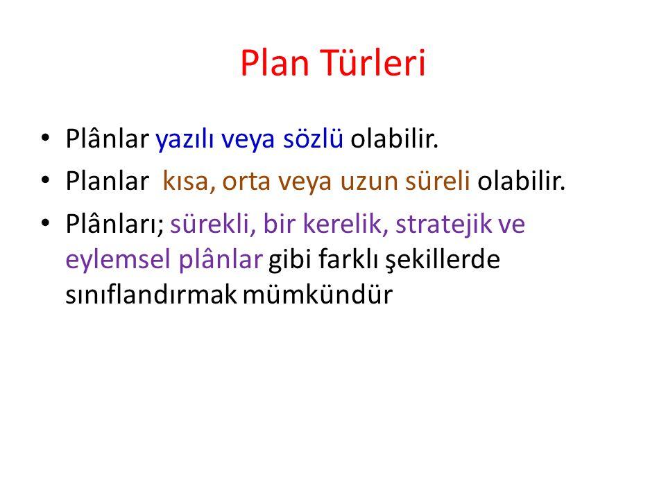 Plan Türleri Plânlar yazılı veya sözlü olabilir. Planlar kısa, orta veya uzun süreli olabilir. Plânları; sürekli, bir kerelik, stratejik ve eylemsel p