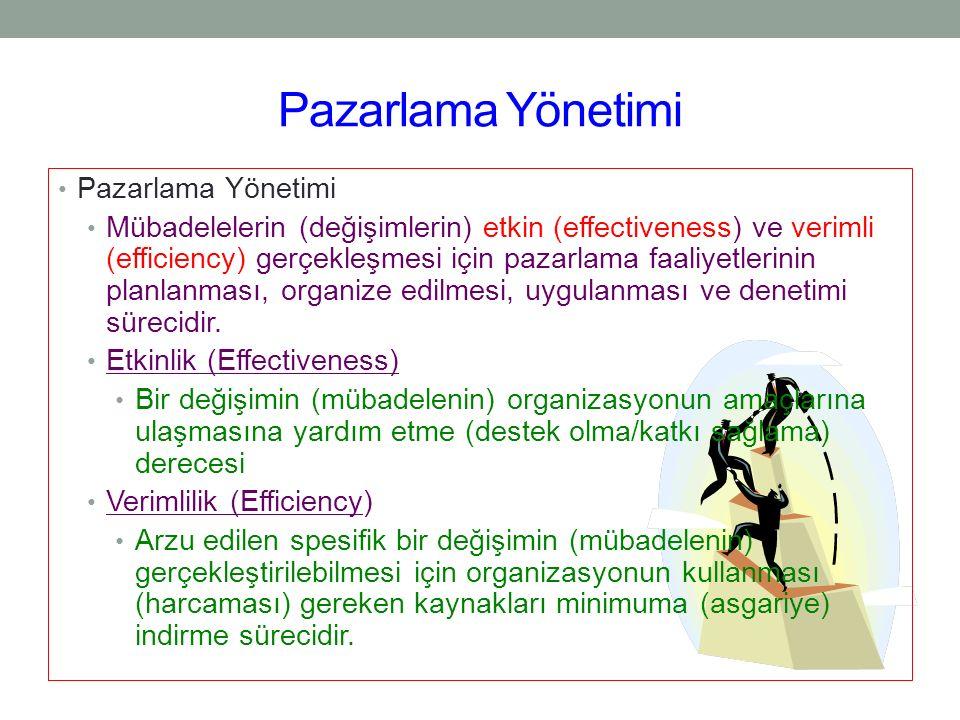 Pazarlama Yönetimi Mübadelelerin (değişimlerin) etkin (effectiveness) ve verimli (efficiency) gerçekleşmesi için pazarlama faaliyetlerinin planlanması
