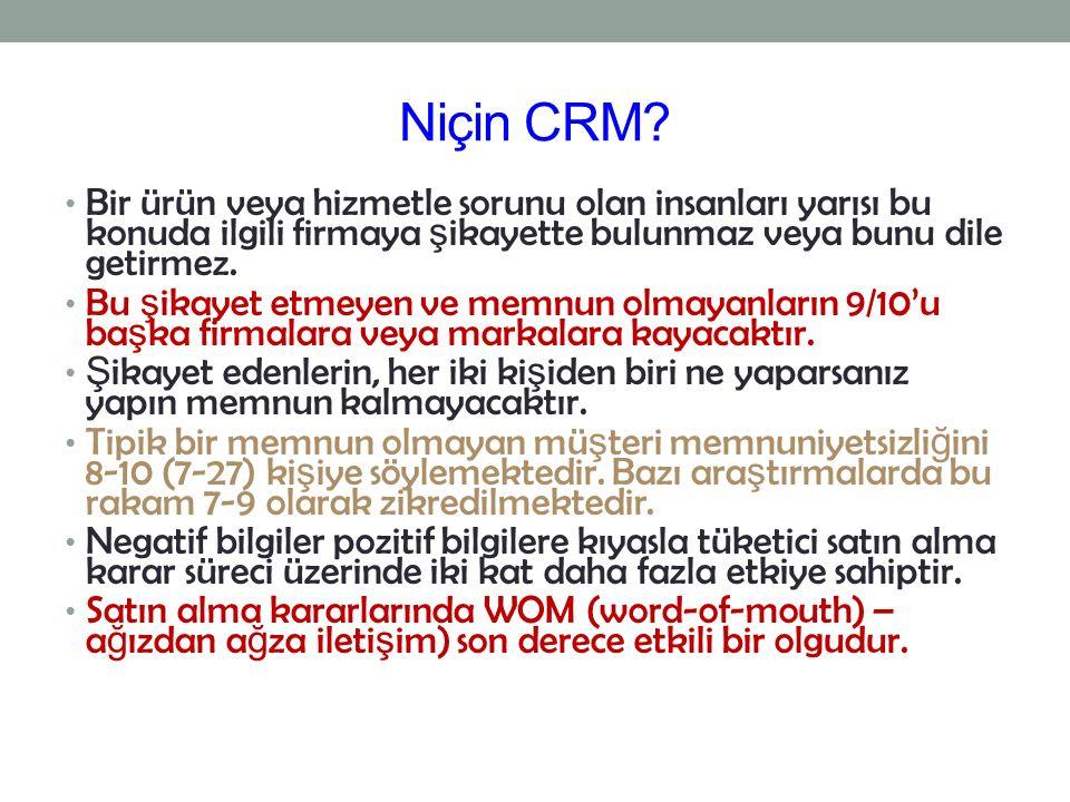 Niçin CRM? Bir ürün veya hizmetle sorunu olan insanları yarısı bu konuda ilgili firmaya ş ikayette bulunmaz veya bunu dile getirmez. Bu ş ikayet etmey