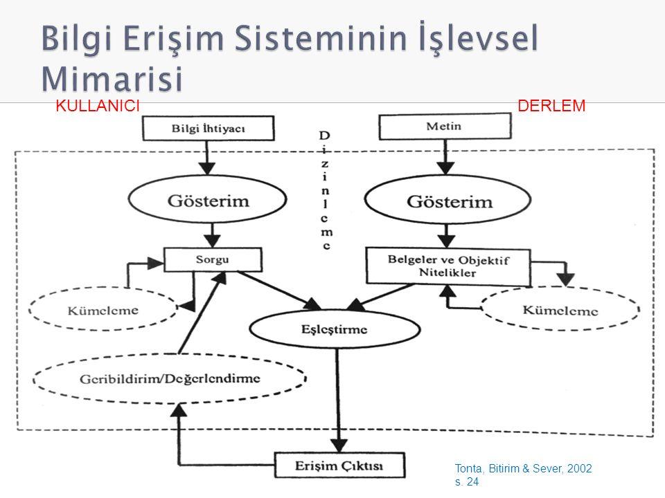 KULLANICIDERLEM Tonta, Bitirim & Sever, 2002 s. 24