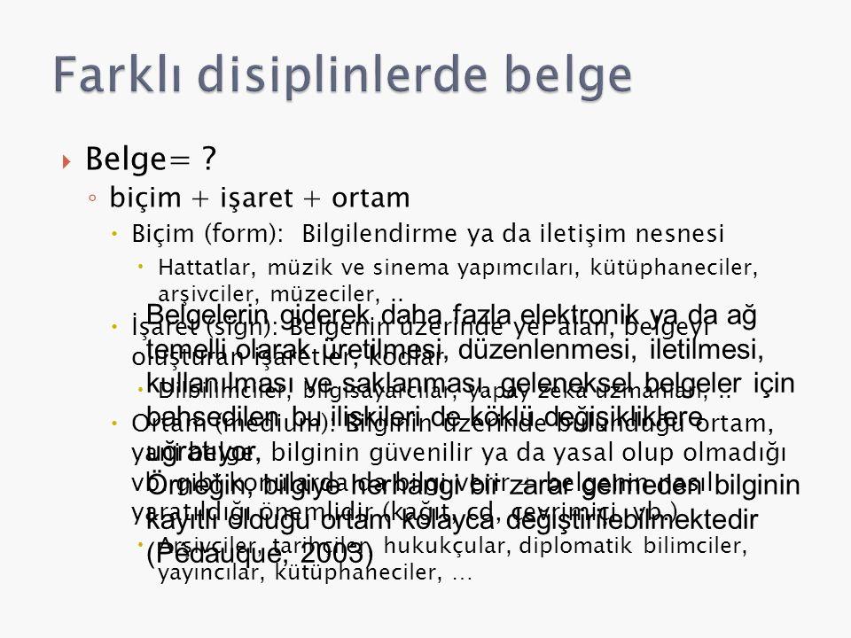  Belge= ? ◦ biçim + işaret + ortam  Biçim (form): Bilgilendirme ya da iletişim nesnesi  Hattatlar, müzik ve sinema yapımcıları, kütüphaneciler, arş