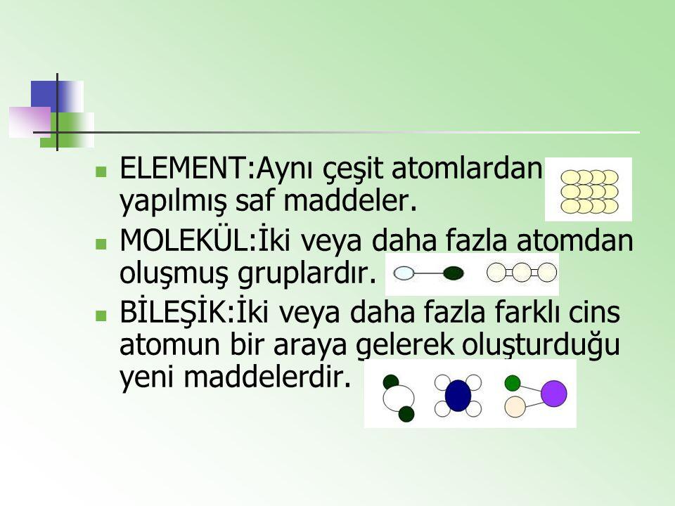 ELEMENT:Aynı çeşit atomlardan yapılmış saf maddeler. MOLEKÜL:İki veya daha fazla atomdan oluşmuş gruplardır. BİLEŞİK:İki veya daha fazla farklı cins a