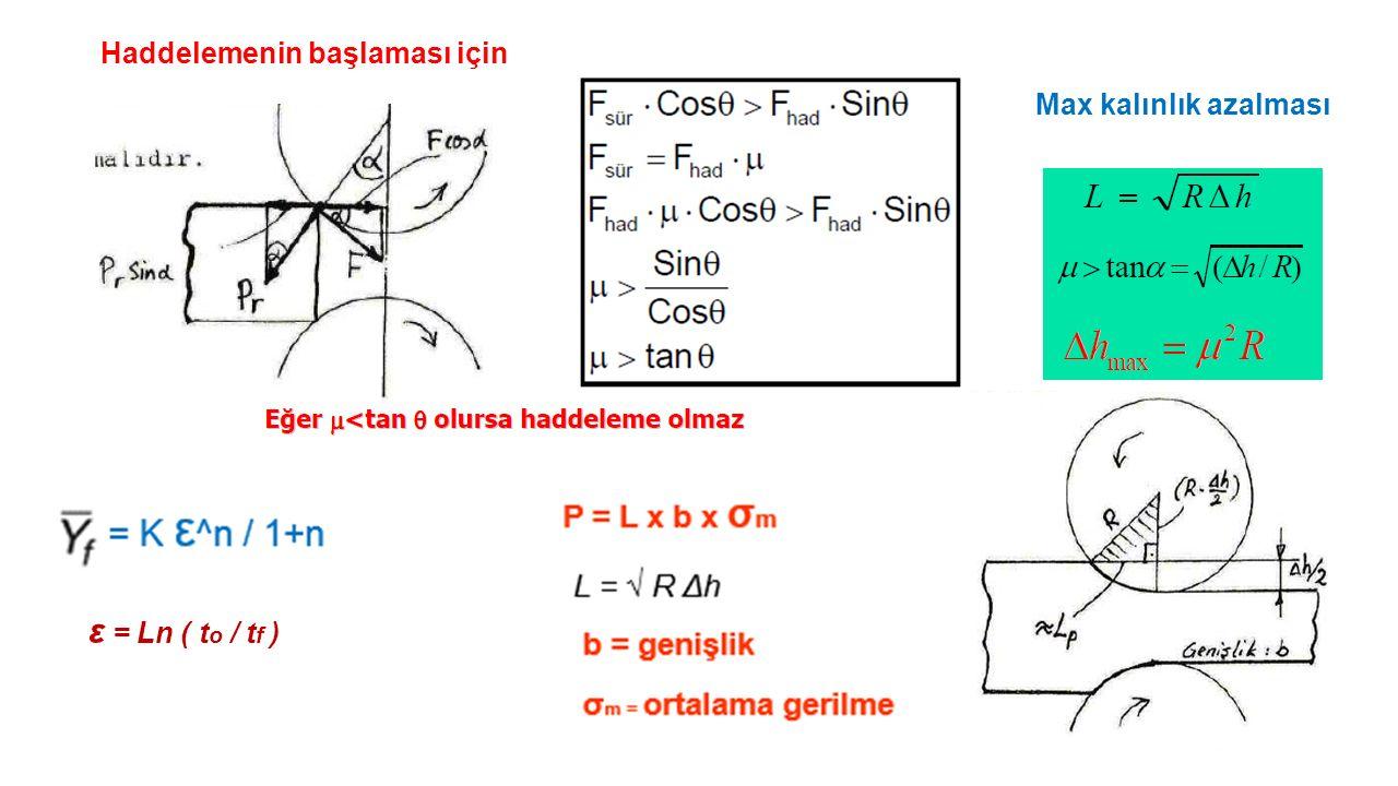 Haddelemenin başlaması için Max kalınlık azalması ε = Ln ( t o / t f )