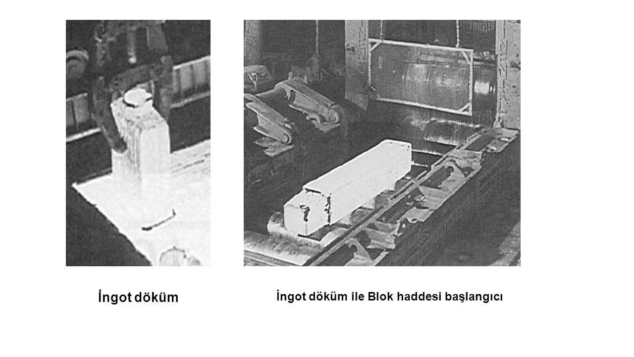 İngot döküm İngot döküm ile Blok haddesi başlangıcı