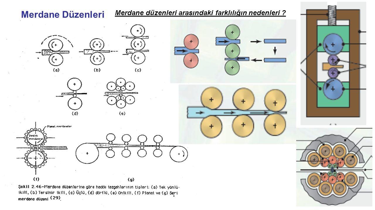 Merdane Düzenleri Merdane düzenleri arasındaki farklılığın nedenleri ?