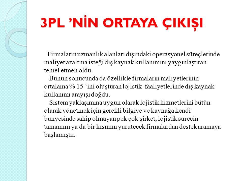 NEDEN 3PL .