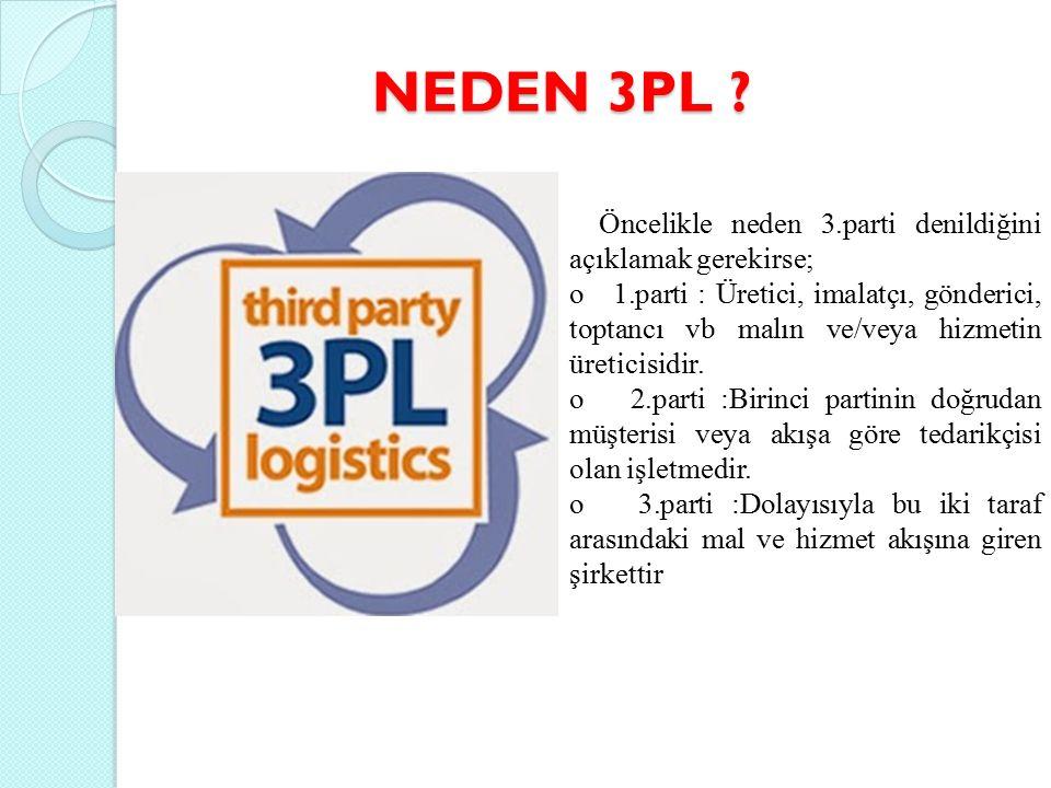 NEDEN 3PL ? Öncelikle neden 3.parti denildiğini açıklamak gerekirse; o 1.parti : Üretici, imalatçı, gönderici, toptancı vb malın ve/veya hizmetin üret