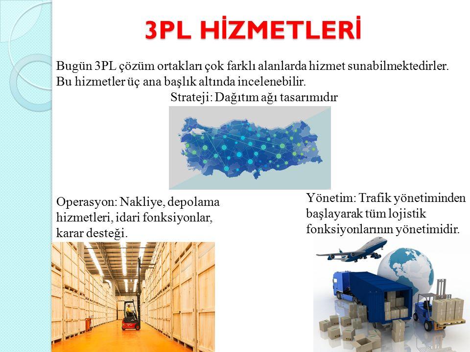 3PL H İ ZMETLER İ Bugün 3PL çözüm ortakları çok farklı alanlarda hizmet sunabilmektedirler. Bu hizmetler üç ana başlık altında incelenebilir. Strateji