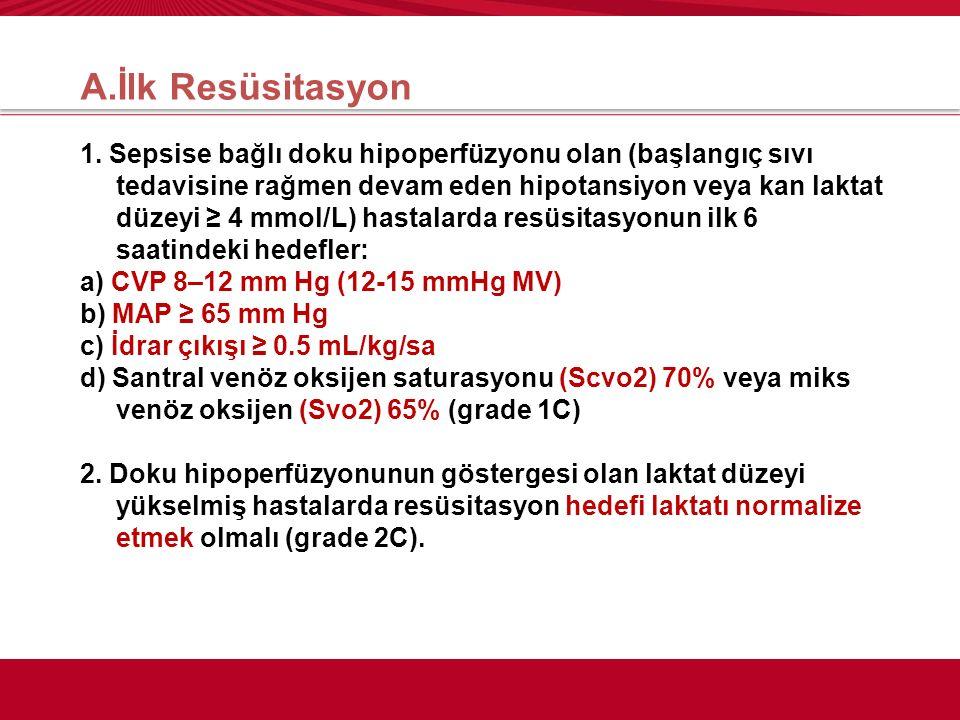 Resüsitasyon Uygulamaları İlk 3-saatlik Uygulamalar Kan laktat düzeyini ölçün Antibiyotik uygulamasından önce kan kültürlerini alın ; potansiyel enfeksiyon odağına göre ilave kültürler alın Erken ve uygun geniş spekturumlu antibiyotik uygulayın 1 saat içinde (ağır sepsis/septik şok) Hipotansiyon veya laktat düzeyi >4 mmol/L varlığında 30 ml/kg kristalloid sıvı uygula