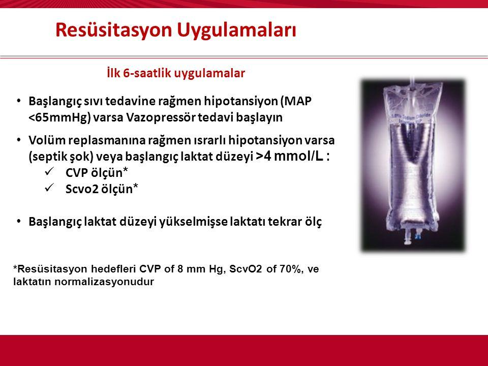 Erken Hedefe Yönelik Tedavi  İlk 6 saat içinde tedavinin amacı: EHYT -SVB 8-12 mm Hg (12-15 –MV yapılan hastalarda) -OAB ≥ 65 mm Hg (sıvı + vazokonstriktör) -İdrar miktarı ≥ 0.5 mL/kg/saat - ScvO 2 veya SvO 2 ≥ 70%; İlk 6 saatte sıvı resüsitasyonu ile bu hedefe erişilemezse: -Hematokrit ≥ 30% olana kadar eritrosit transfüzyonu ve/veya - Dobutamin (maksimum 20 mcg/kg/dak) Rivers E.