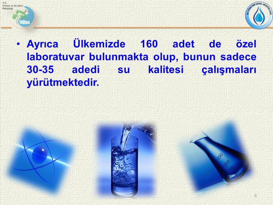 Ayrıca Ülkemizde 160 adet de özel laboratuvar bulunmakta olup, bunun sadece 30-35 adedi su kalitesi çalışmaları yürütmektedir.